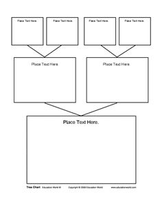 Education World: TONS of graphic organizer templates FREE