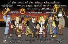 Lord of the Rings characters as Band Instruments // BAHAHAHAHAHAHAHA! O_O I hope this isn't a music-majors only joke...