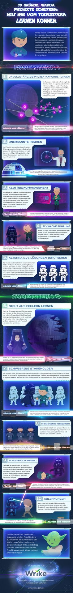 Infographic brought to you by Wrike free project planning tools The post 10 Reasons the Death Star Project Failed appeared first on Social Media Explorer. Management Software, Project Management Templates, Business Management, Management Tips, Projekt Manager, Death Star, Software Development, Management Development, Leadership