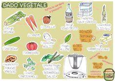 Dado Vegetale con il Bimby @Katia Beauchamp Ciancaglini #visualbimby