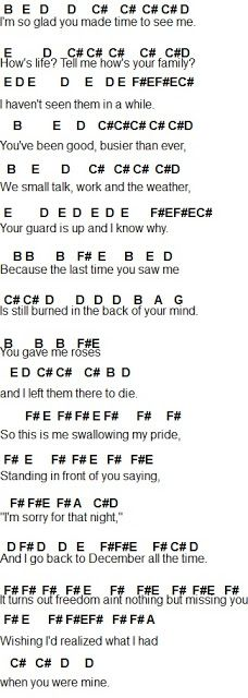 Everything Has Changed Guitar Chords Choice Image - guitar chords ...