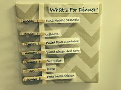 Trendy Tales of a Teacher: What's For Dinner? - Pinterest Inspired