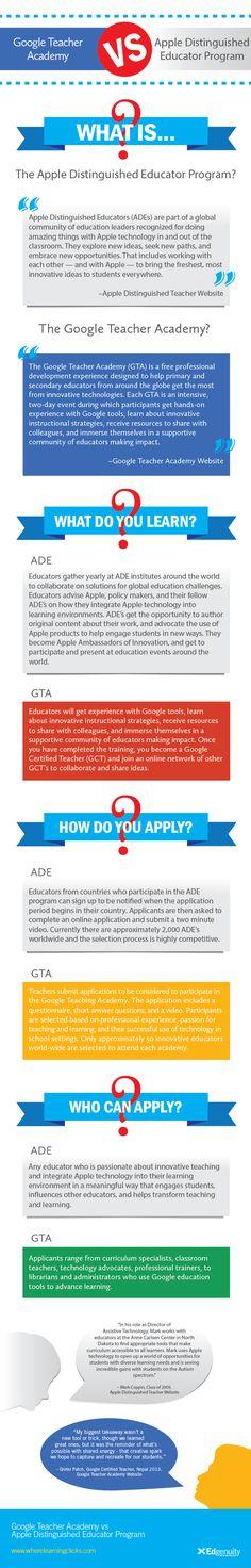 Google Teacher Academy Vs Apple Distinguished Educator Program