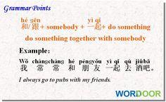 Wordoor Chinese- Grammar points