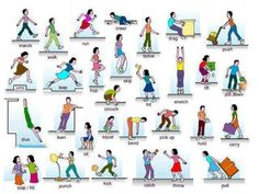 Verb list from A to Z Please take time and like our Facebook page www.facebook.com/... Thank you in advance