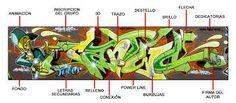 El graffiti es una forma de expresión urbana donde utilizan colores llamativos también dibujos el graffiti hace parte del hip hop