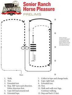 Take a look at the senior #RanchHorsePleasure prelims pattern for the 2014 #AQHAWorldShow.