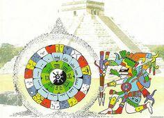 Sincronario maya