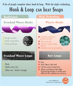 Cloth diaper - Hook & Loop.  We often hear that parents prefer snaps over hook & loop, but with H&L like TushMate's, it can be just as great as snaps.