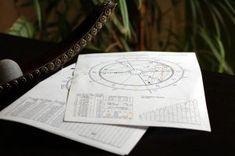 A hátfájás titka a lábakban rejlik! Így szabadulhatsz meg tőle a legbiztosabban... - Funland Learn Astrology, Astrology Chart, Planets In The Sky, Virgo Moon, Moon Signs, Successful Relationships, Sigmund Freud, Relationships, Astrology
