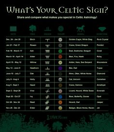 (L Zodiac)....Ok, I want to switch with the lucky person that gets Cat & Unicorn!:-)
