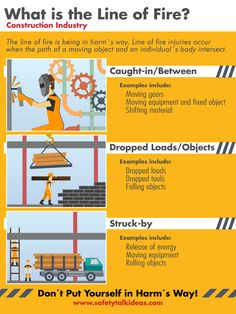 Line Of Fire Safety Infographic Free Workplace Safety