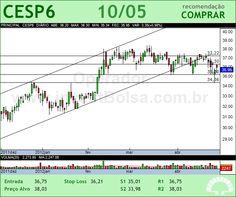 CESP - CESP6 - 10/05/2012