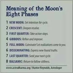 °Meaning of the Moon's phases What the New Moon promises,the Full Moon delivers. Under Your Spell, Spiritus, My Sun And Stars, Moon Magic, Book Of Shadows, Numerology, Cosmos, Witches, Astrology