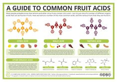 Most people probably know that citric acid is the source of a lemon's sourness and acidity. However, it's not the only acid found in fruits, or even in lemons. In fact, there are a whole range of d…