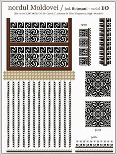 Folk Embroidery Patterns Model ie Dorohoi Simple Cross Stitch, Cross Stitch Borders, Cross Stitch Designs, Cross Stitching, Cross Stitch Patterns, Folk Embroidery, Cross Stitch Embroidery, Embroidery Patterns, Palestinian Embroidery