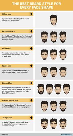 Infographic: The Best Beard Style For Every Face Shape - DesignTAXI.com