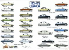 I'd love to see this full size. These are the Citroëns modified by coachbuilder Henri Chapron, including the three presidentielles and the last SM- and CX-based models.