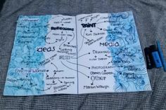 Finished mindmap of ideas for Water GCSE