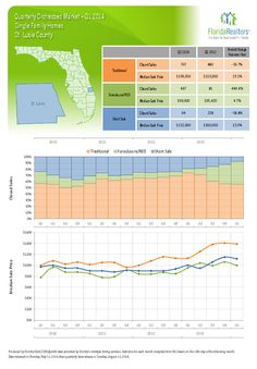 March 2015 Single Family Home Sales in St. Lucie County (Port St. Lucie, Fort Pierce, St. Lucie Village & Hutchinson Island) Page 2