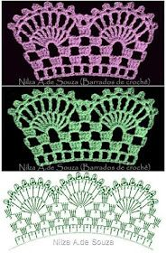 Skirt Lace Diy Free Pattern 40 Ideas For 2019 Crochet Boarders, Crochet Blanket Edging, Crochet Edging Patterns, Crochet Bedspread, Crochet Lace Edging, Crochet Mandala, Crochet Diagram, Filet Crochet, Crochet Flowers