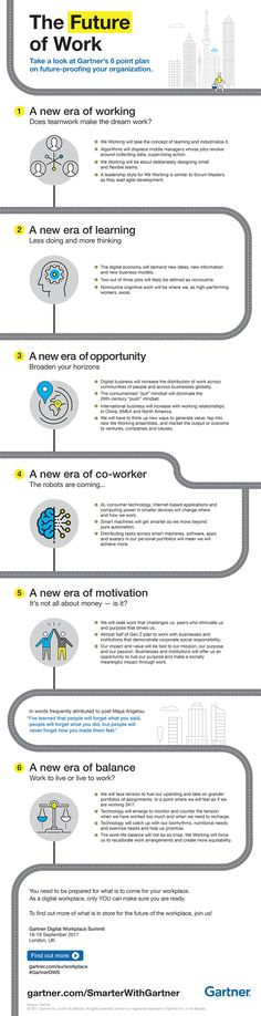 In 2027, human beings will remain at the center of work but smart machines will be our co-workers.