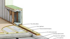 The Passive House Build, Part Three: Superinsulated Slab - Fine Homebuilding