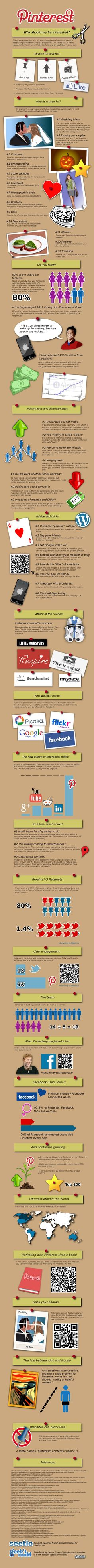 Pinterest (Infographic) - Why should we be interested?  (English translation of Spanish site Seetio by Javier Munoz of Alicante, Spain.     #pinterest #socialmedia #internet
