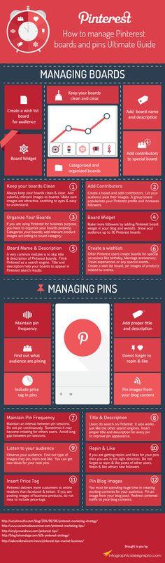 Una infografía con una Guía para manejar Pinterest.