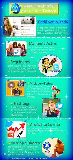 Cómo usar Twitter #infografia #infographic #socialmedia