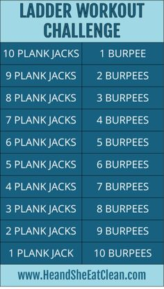 This Ladder Workout Challenge that includes plank jacks and burpees is a great way to get your heart rate up and finish your workout strong. Workout Challange, Plank Workout, Workout Days, Hard Workout, Burpees, Fitness Herausforderungen, Fitness Motivation, Ladder Workout, Skinny Water