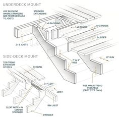 Building deck stairs is actually quite easy but is probably the hardest to master as a beginner till you gain a good understanding of the process. Building deck stairs is different to trying to build… Wooden Pergola, Outdoor Pergola, Pergola Plans, Pergola Kits, Diy Pergola, Outdoor Swings, Pergola Cover, Pergola Roof, Deck Plans