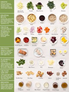 Hacks That'll Help The Laziest Person Host A Dinner Party Build your own salad guide! (perfect for these summer months)Build your own salad guide! (perfect for these summer months) Healthy Salads, Healthy Eating, Healthy Recipes, Healthy Foods, Healthy Grains, Healthy Food Choices, Thai Recipes, Drink Recipes, Seafood Recipes