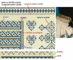 Imagini pentru cusaturi traditionale romanesti Folk Embroidery, Projects To Try, Textiles, Crochet, Handmade, Crafts, Romania, Challenges, Technology