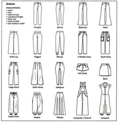 A Practical Fashion Picture Dictionary Using Infographics – .- A Practical Fashion Picture Dictionary Using Infographics – Digital Citizen A Practical Fashion Picture Dictionary Using Infographics – Digital Citizen - Fashion Terminology, Fashion Terms, Fashion Guide, Fashion Fashion, Fashion Ideas, Vintage Fashion, Fashion Design Drawings, Fashion Sketches, Fashion Design Sketchbook