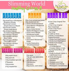 Slimming World HexB list