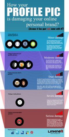 Daños que puede provocar en la marca personal la imagen del perfil de usuario.
