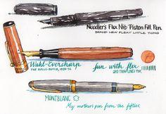 Nina Johansson » Drawing tools