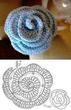 Ideas Hat Crochet Tutorial Flower Patterns For 2020 Crochet Motifs, Crochet Flower Patterns, Freeform Crochet, Crochet Diagram, Crochet Chart, Love Crochet, Irish Crochet, Diy Crochet, Crochet Stitches