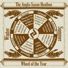Most of the information we have about the Anglo-Saxons comes from ...