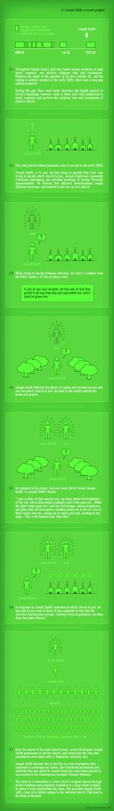 MormonismVisualized_5_Joseph_Smith_infographic.  May lesson  Prophets and Revelation