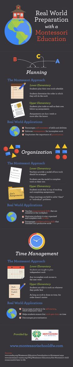 The Montessori approach helps students learn important organizational, time management, and planning skills. Take a look at this infographic from The Montessori School in Allen for more information about the advantages of a Montessori education.