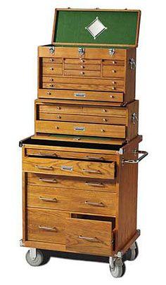 Gerstner Wooden Tool Box Den store, til det aller helligste.