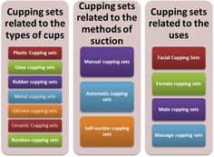 100% True 6 Cups Set Vacuum Cupping Acupuncture Hujama Pump Suction Chinese Therapy Treatm To Prevent And Cure Diseases Health & Beauty Natural & Alternative Remedies