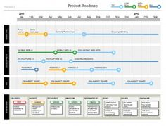 The Product Roadmap Template is a STUNNING format that shows your product plans, by workstream, for 1-2 years