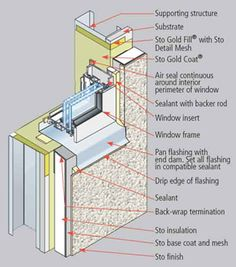 Eifs Window Sill Detail Walls Exterior Finish Systems