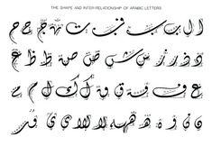 The Art of Arabic Calligraphy: Bushra Yasmin Ghazi: 9781563160233: Amazon.com: Books