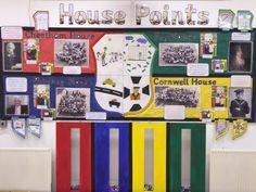 House Point Display School Displays, Classroom Displays, Classroom Themes, Harry Potter Classroom, Harry Potter Theme, Classroom Behavior Management, Kids Behavior, School Community, Classroom Community