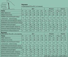 Таблицы размеров. В помощь рукодельницам | ♥ Вяжут Мамы Малышам ♥ Идеи Для Рукоделия♥