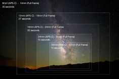 How To Pick a Lens for Milky Way Photography | Tutorial by Ian Norman